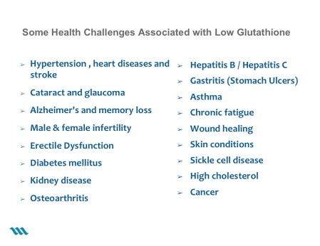 disease-list