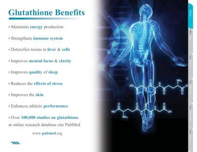 glut-benefits